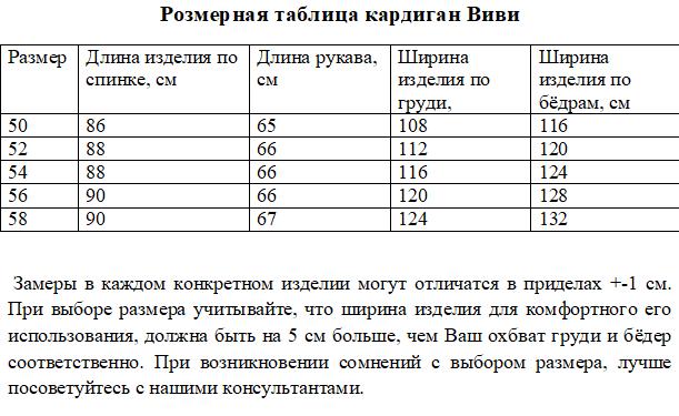 Размерная таблица кардиган Виви