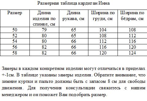 Размерная таблица кардиган Инна