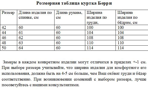 Размерная таблица куртки Берри