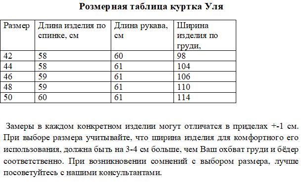 Розмірна таблиця куртка Уля