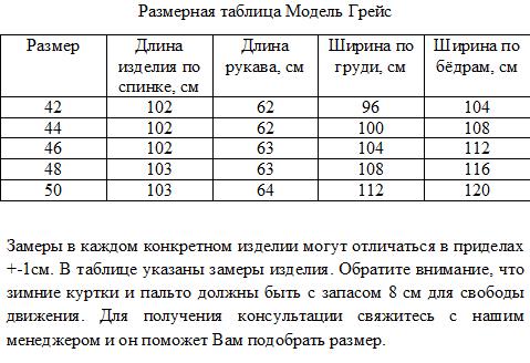 Размерная таблица Модель Грейс