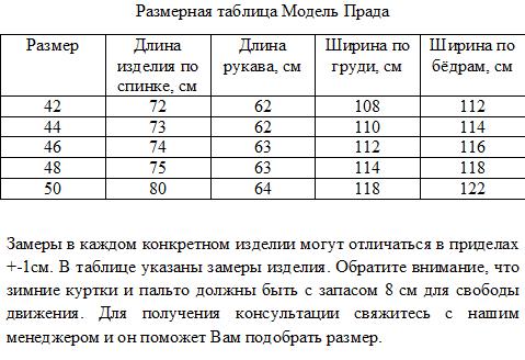 Размерная таблица Модель Прада