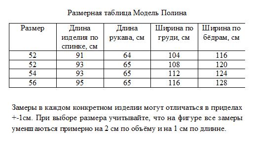 Розмірна таблиця Модель Поліна